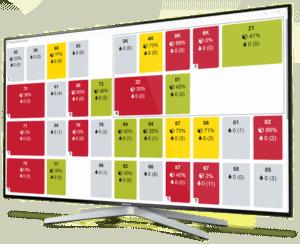 zarzadzanie produkcja aplikacja mobilna kontrola produkcji wydajnosc lean